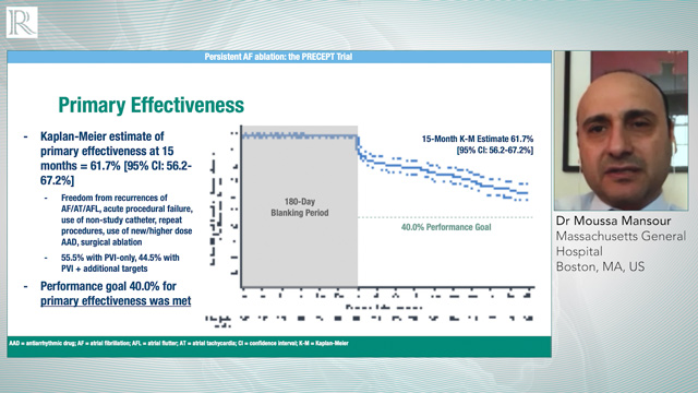 HRS 2020: Update From The PRECEPT Study